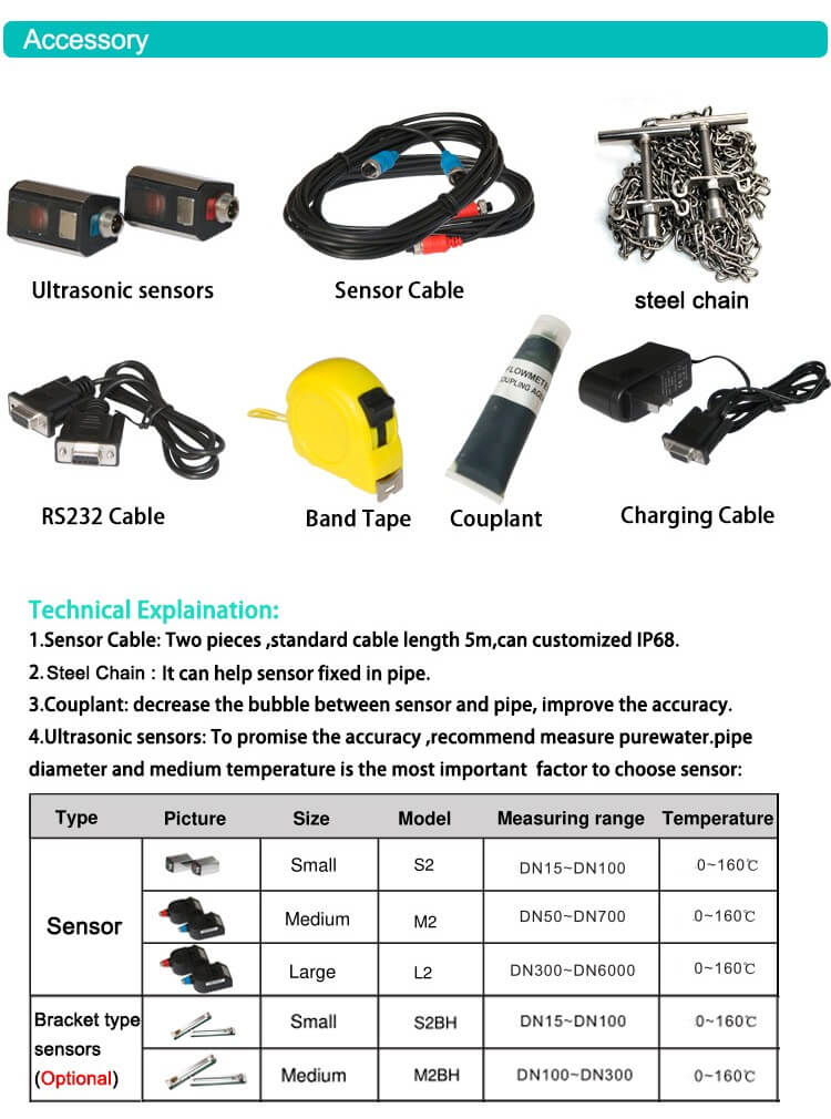 handheld ultrasonic flow meter parts