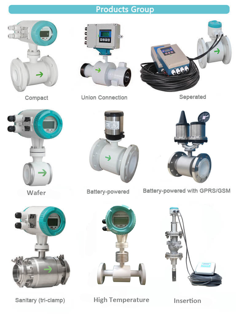 electromagnetic flow meter prices
