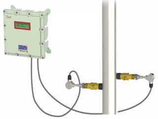 explosion proof ultrasonic flow meters